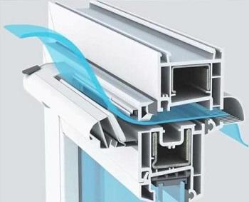 Принцип действия оконного вентиляционного клапана.